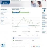 Onyx - zrealizowane projekty :: Union Investment TFI S.A. – Valuation Web Service